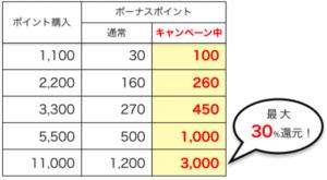コミック.jp ポイント還元キャンペーン