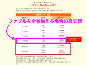 ファブルをまんが王国で80%還元キャンペーンを使って最安値で全巻まとめ買いする場合の還元ポイント。